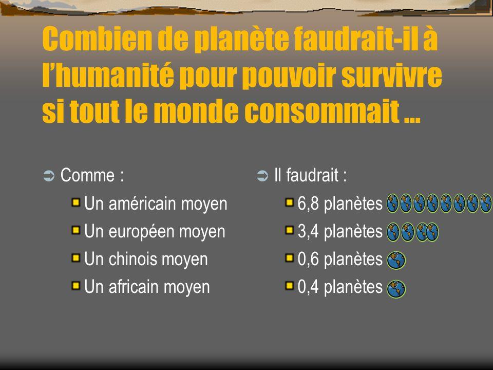 Combien de planète faudrait-il à l'humanité pour pouvoir survivre si tout le monde consommait …