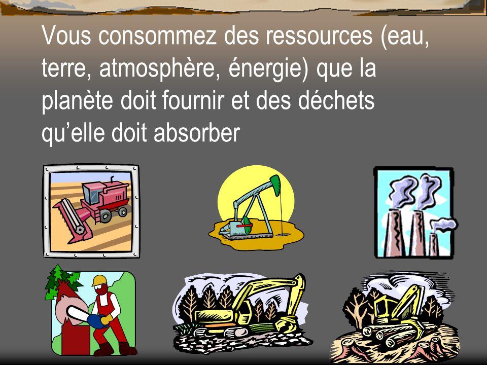 Vous consommez des ressources (eau, terre, atmosphère, énergie) que la planète doit fournir et des déchets qu'elle doit absorber