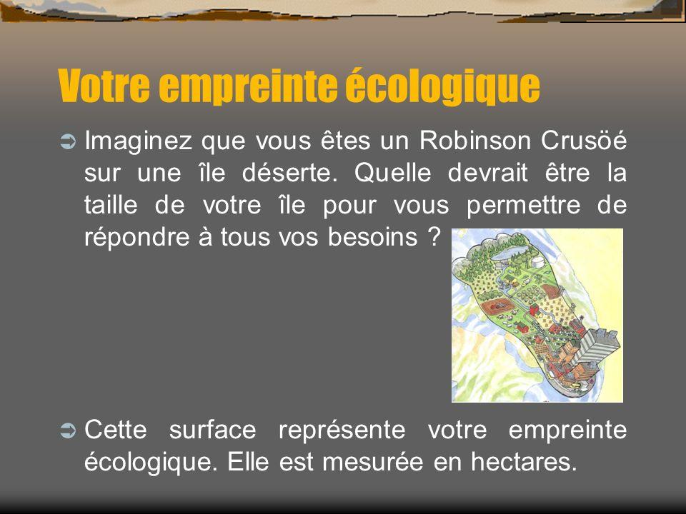 Votre empreinte écologique