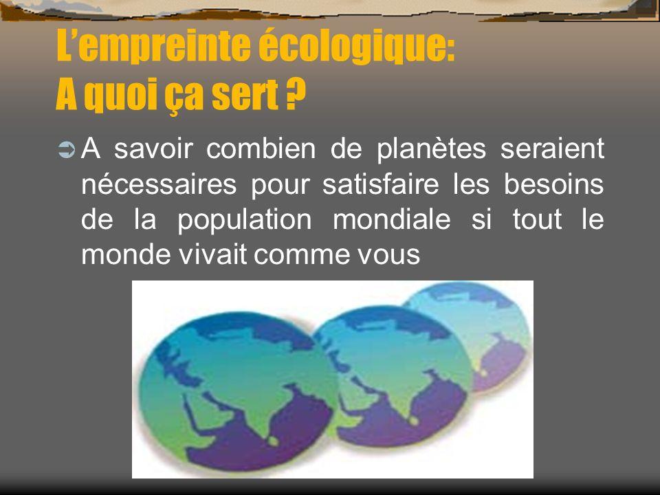 L'empreinte écologique: A quoi ça sert