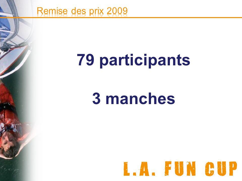 Remise des prix 2009 79 participants 3 manches