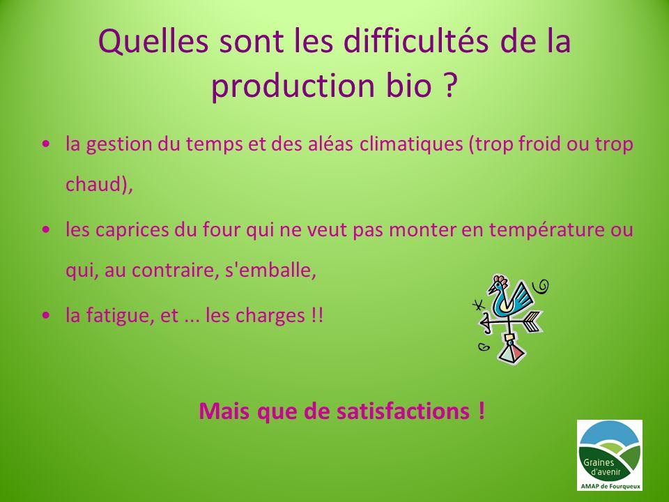 Quelles sont les difficultés de la production bio
