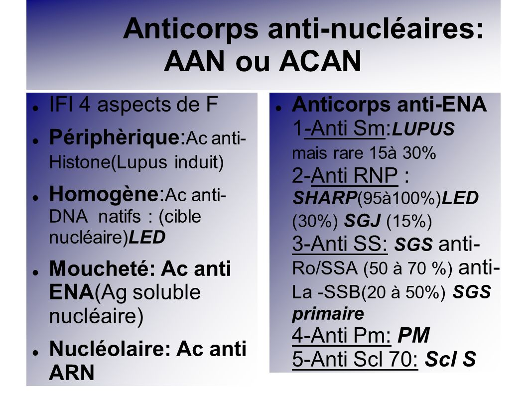 Anticorps anti-nucléaires: AAN ou ACAN