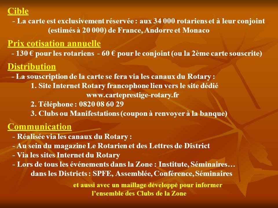 Prix cotisation annuelle Distribution