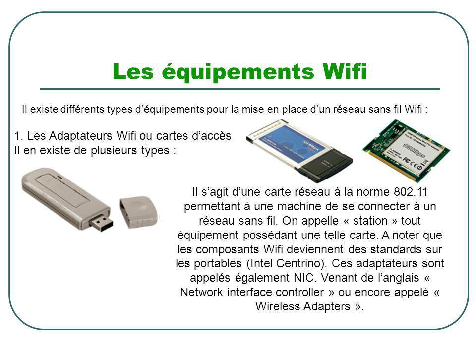 Les équipements Wifi 1. Les Adaptateurs Wifi ou cartes d'accès