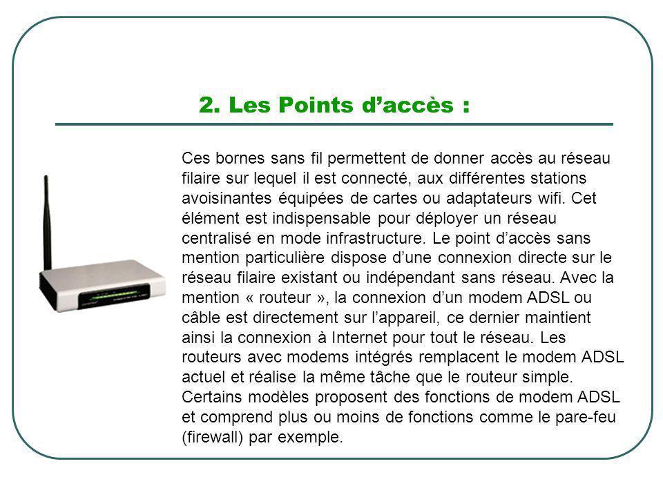 2. Les Points d'accès :