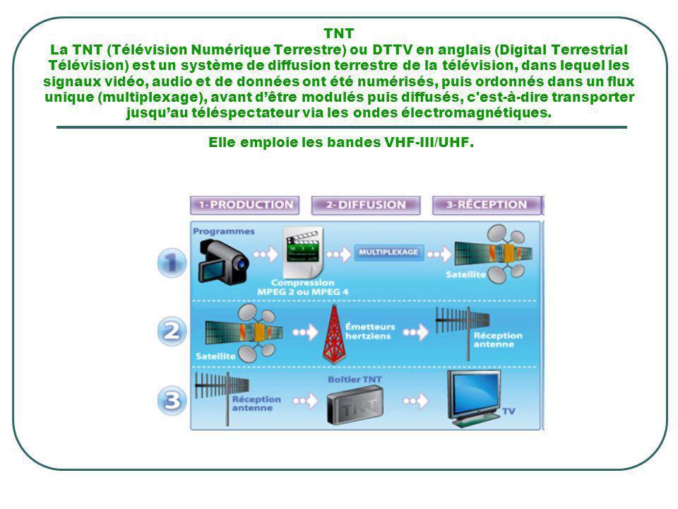 TNT La TNT (Télévision Numérique Terrestre) ou DTTV en anglais (Digital Terrestrial Télévision) est un système de diffusion terrestre de la télévision, dans lequel les signaux vidéo, audio et de données ont été numérisés, puis ordonnés dans un flux unique (multiplexage), avant d'être modulés puis diffusés, c est-à-dire transporter jusqu'au téléspectateur via les ondes électromagnétiques.