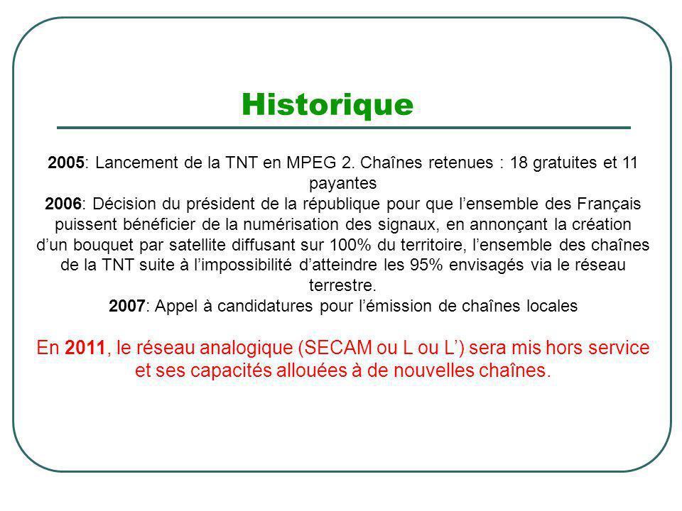 2007: Appel à candidatures pour l'émission de chaînes locales