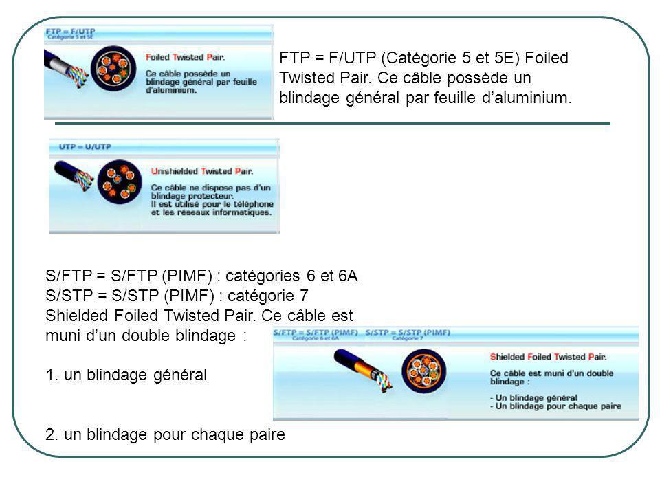 FTP = F/UTP (Catégorie 5 et 5E) Foiled Twisted Pair