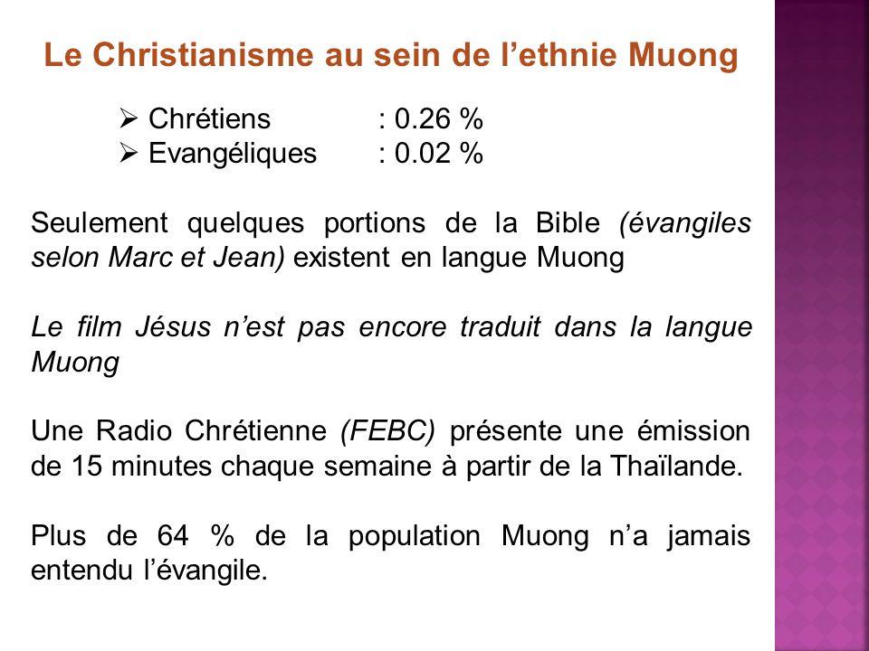 Le Christianisme au sein de l'ethnie Muong