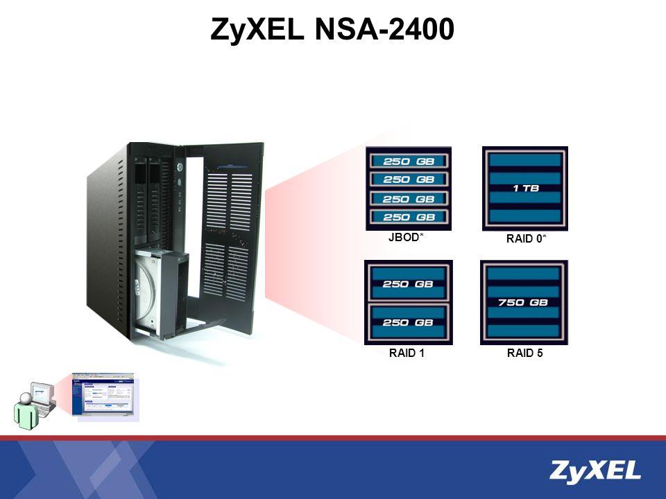 ZyXEL NSA-2400 JBOD* RAID 0* RAID 1 RAID 5