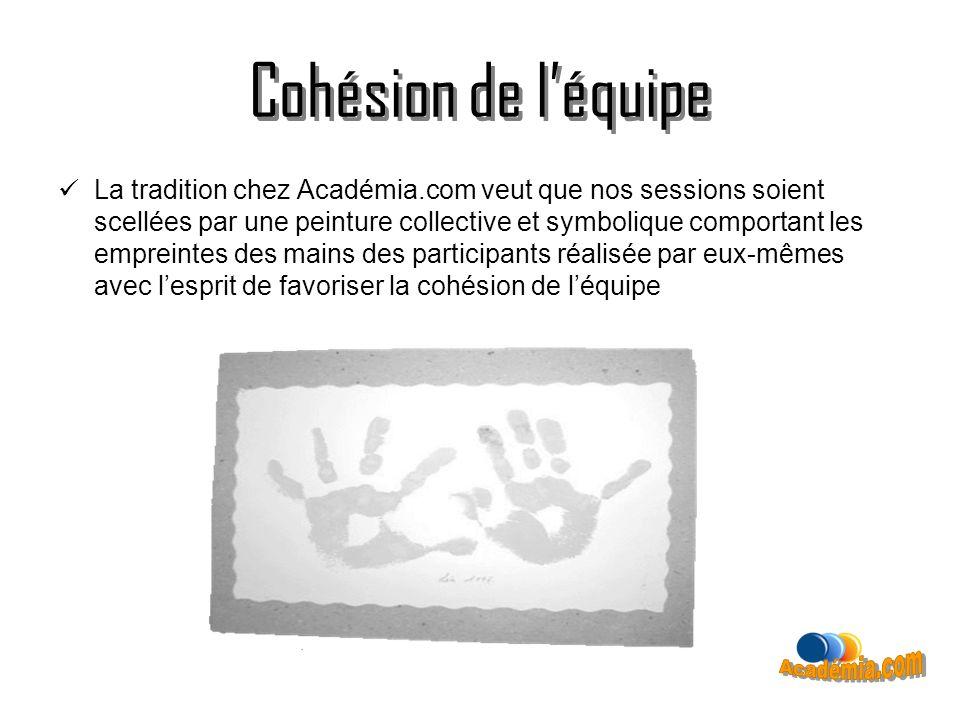 Cohésion de l'équipe Cohésion de l'équipe Académia.com
