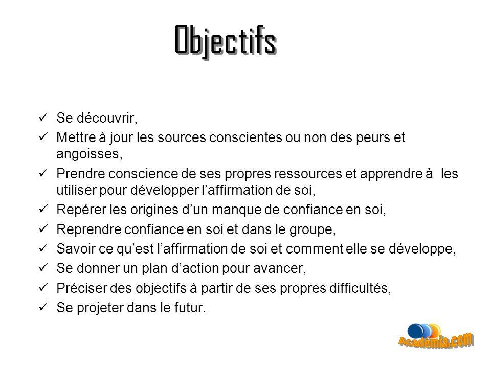 Objectifs Objectifs Académia.com Se découvrir,