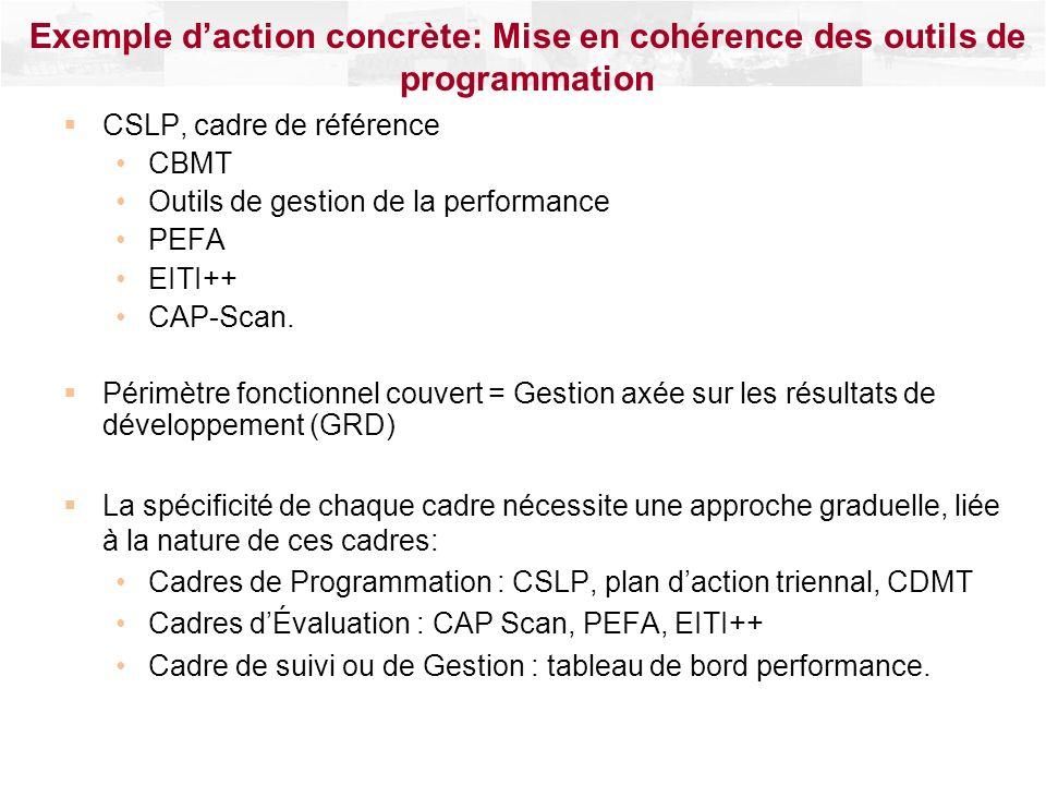 Exemple d'action concrète: Mise en cohérence des outils de programmation