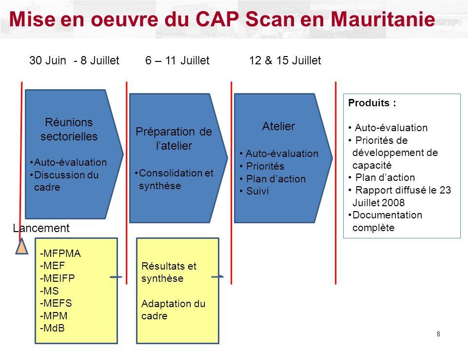 Mise en oeuvre du CAP Scan en Mauritanie