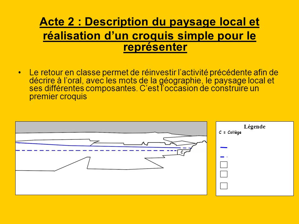 Acte 2 : Description du paysage local et