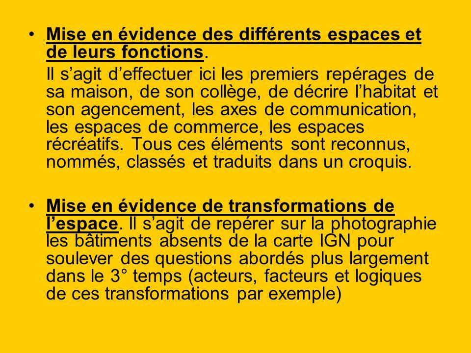 Mise en évidence des différents espaces et de leurs fonctions.