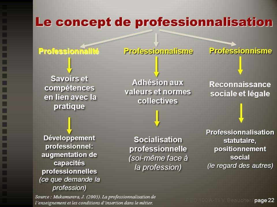 en lien avec la pratique Adhésion aux valeurs et normes collectives