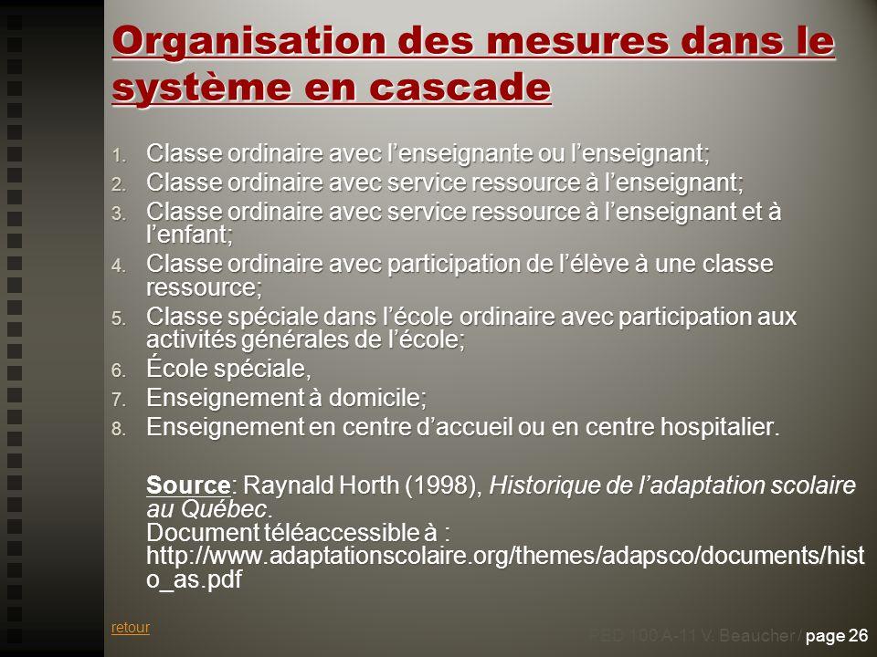 Organisation des mesures dans le système en cascade