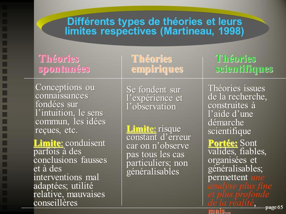 Théories spontanées empiriques scientifiques