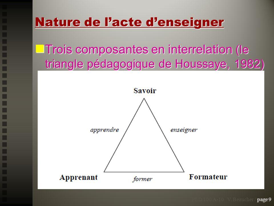 Nature de l'acte d'enseigner