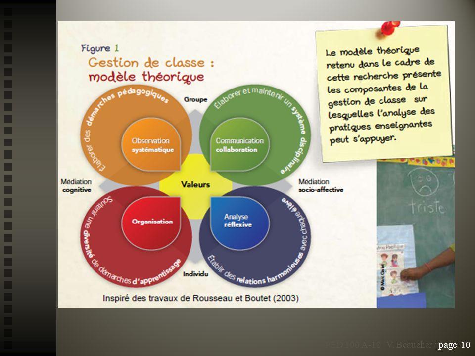 Enseigner est tout autant un travail émotionnel qu'intellectuel: car il faut mobiliser outre les savoirs académiques, des connaissances et des savoirs-faire divers pour assurer des interactions qui rendent possibles les apprentissages (Gélin, 2007, p.42)