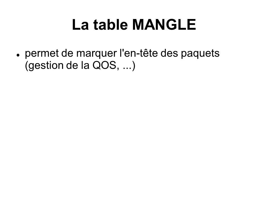 La table MANGLE permet de marquer l en-tête des paquets (gestion de la QOS, ...)
