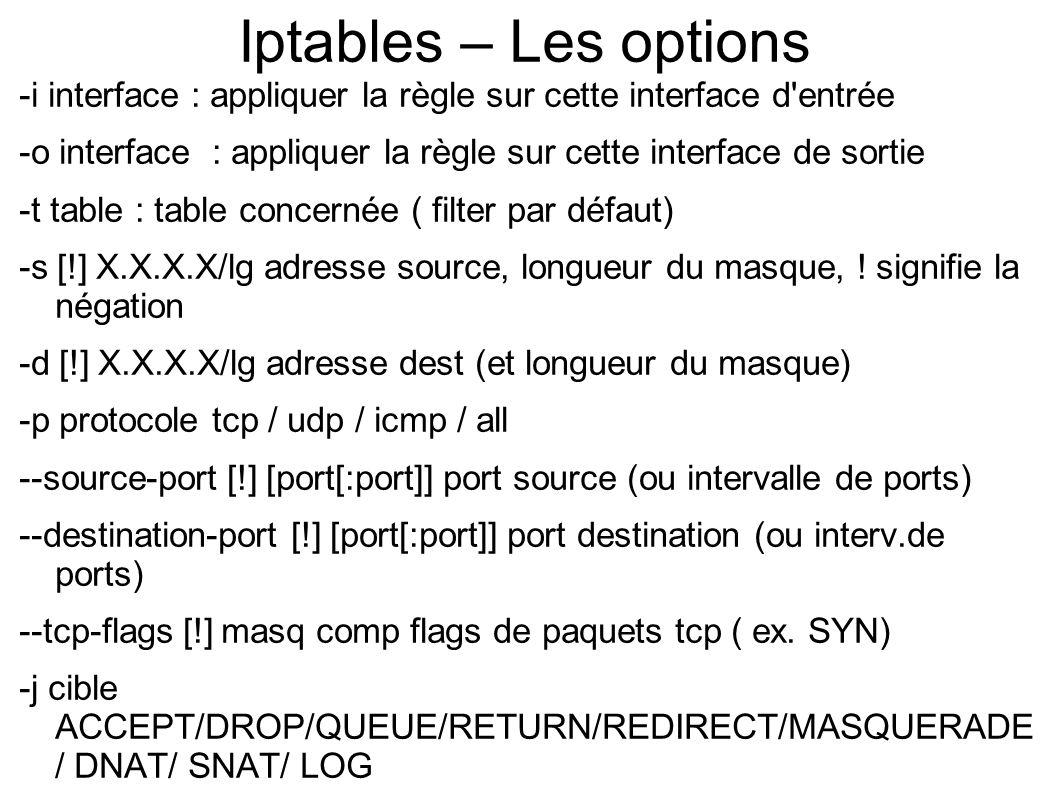 Iptables – Les options -i interface : appliquer la règle sur cette interface d entrée.