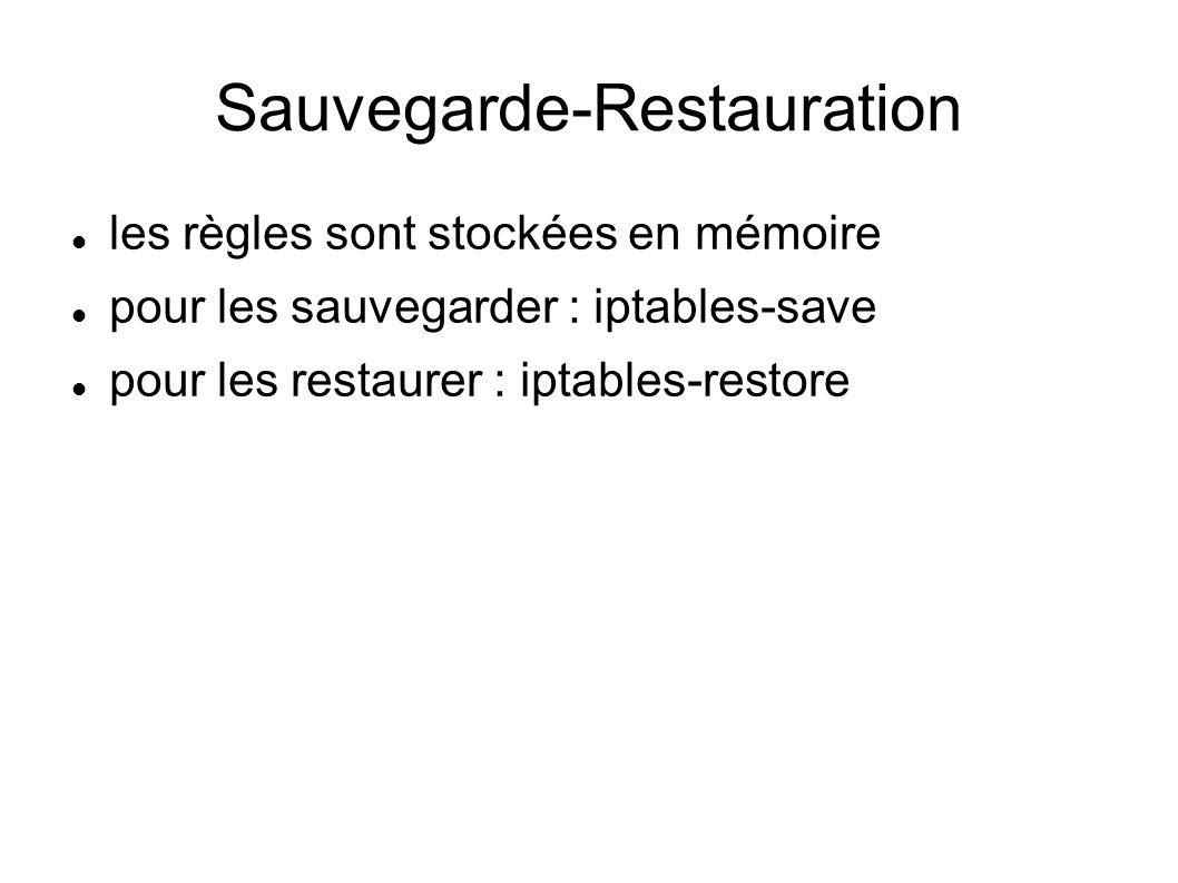 Sauvegarde-Restauration