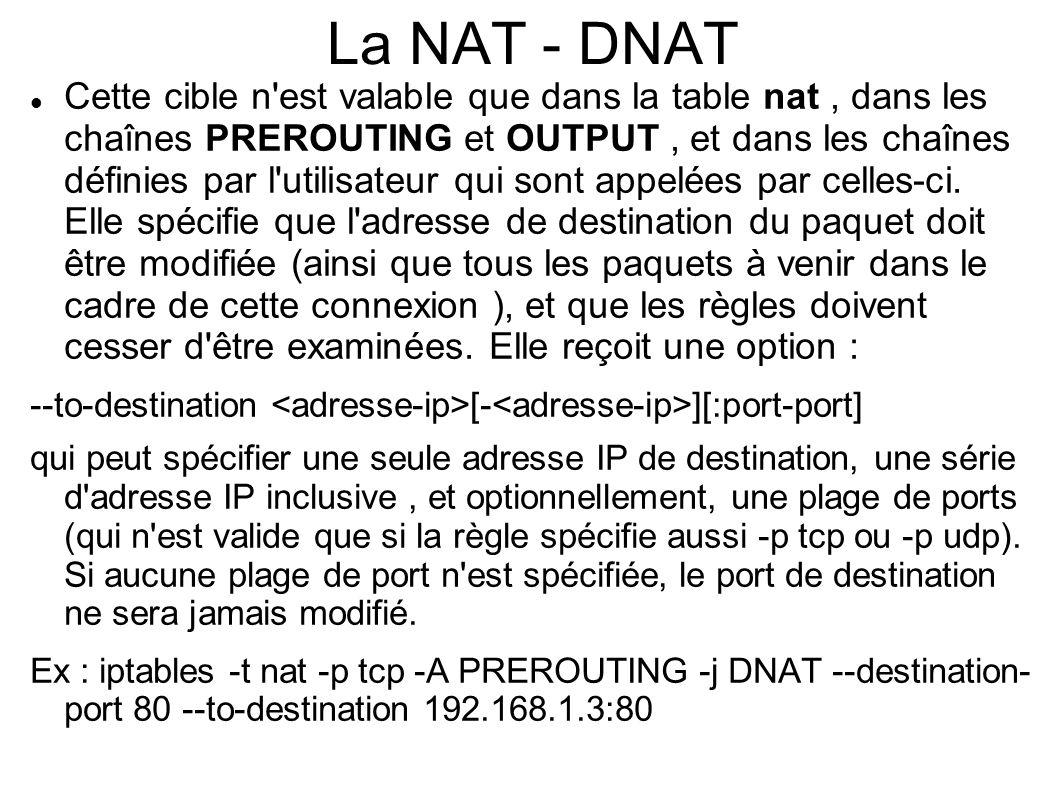 La NAT - DNAT