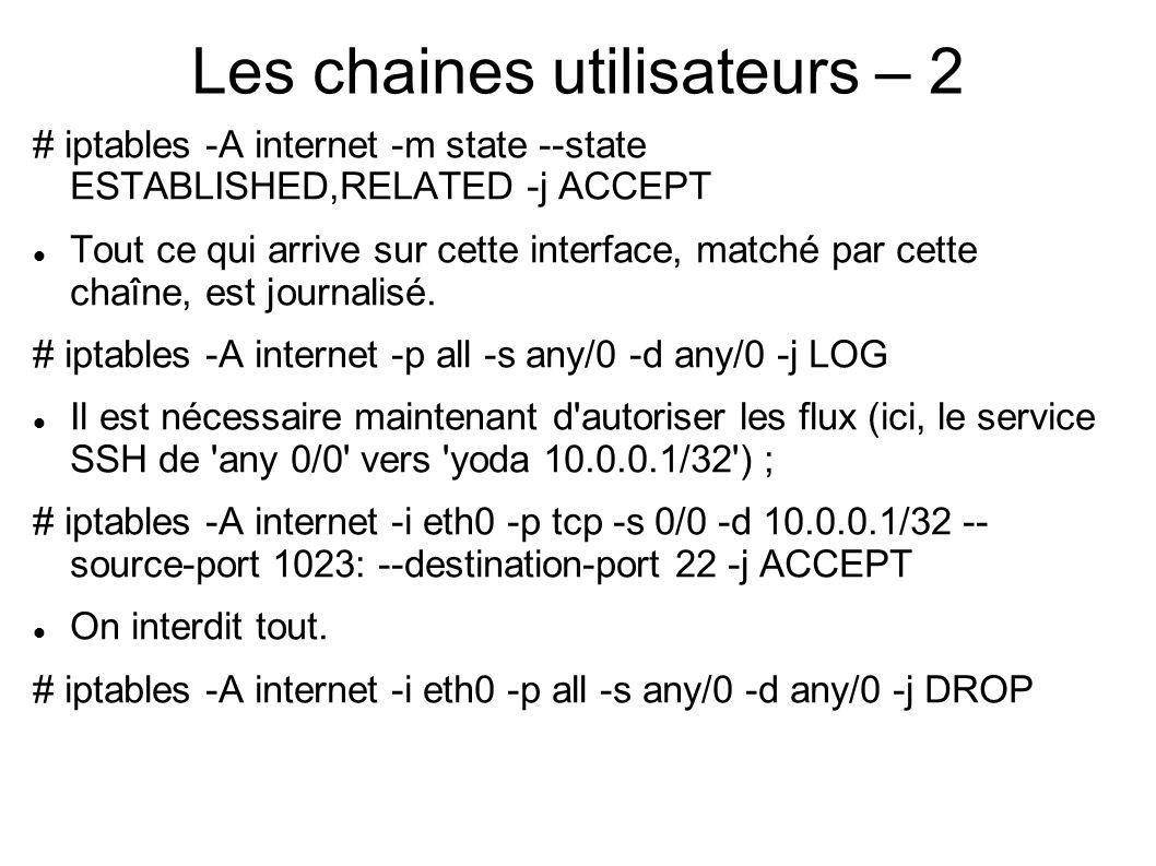 Les chaines utilisateurs – 2