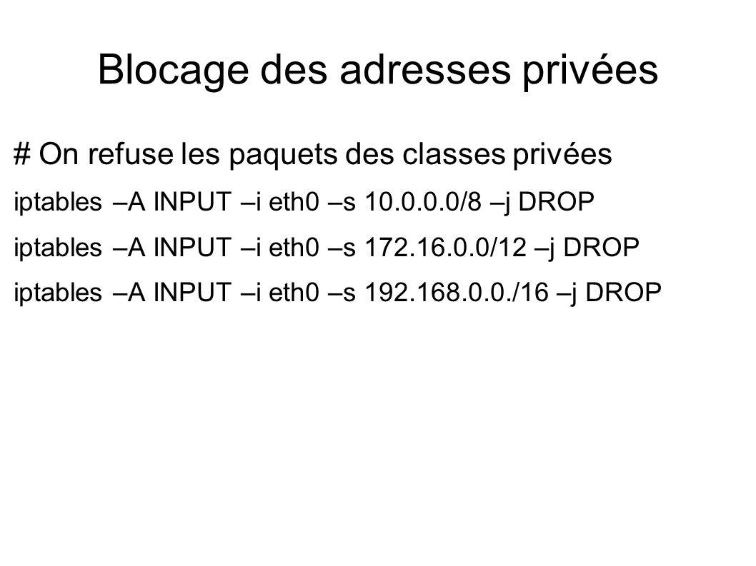 Blocage des adresses privées