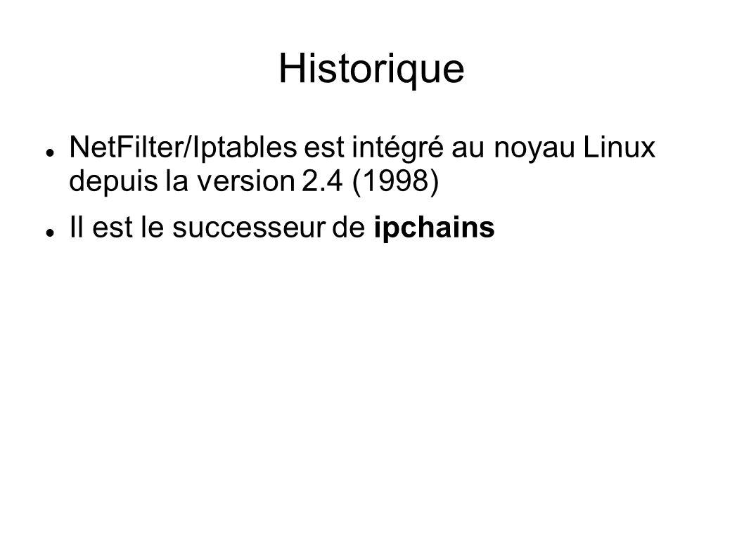 Historique NetFilter/Iptables est intégré au noyau Linux depuis la version 2.4 (1998) Il est le successeur de ipchains.