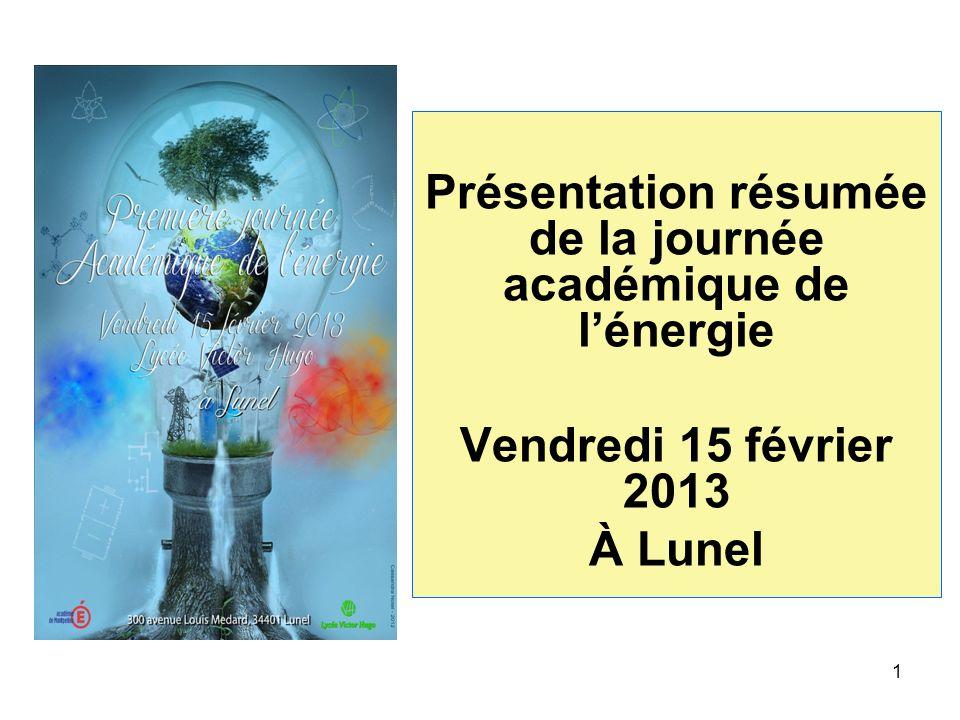 Présentation résumée de la journée académique de l'énergie