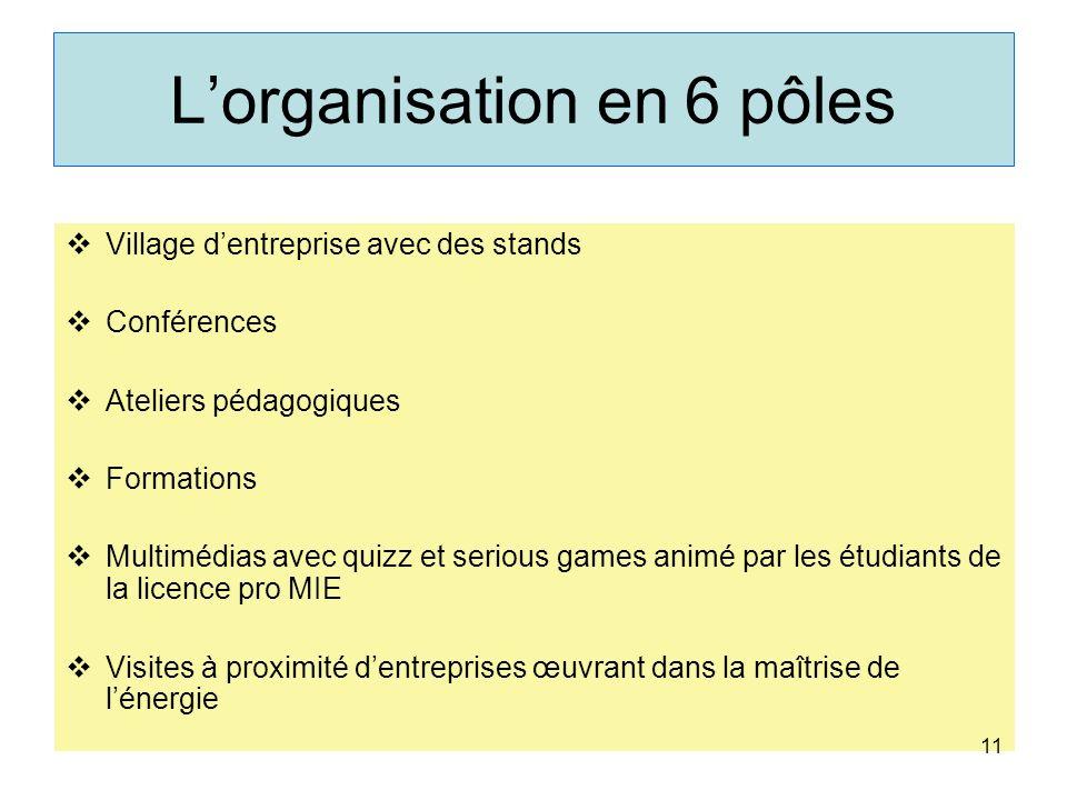 L'organisation en 6 pôles
