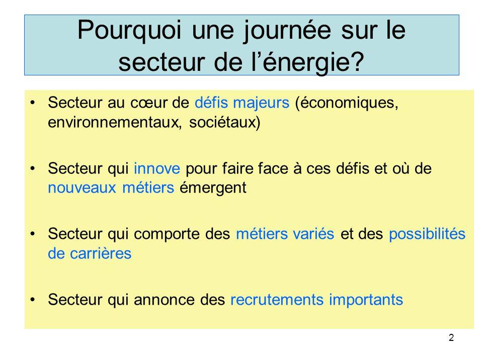 Pourquoi une journée sur le secteur de l'énergie