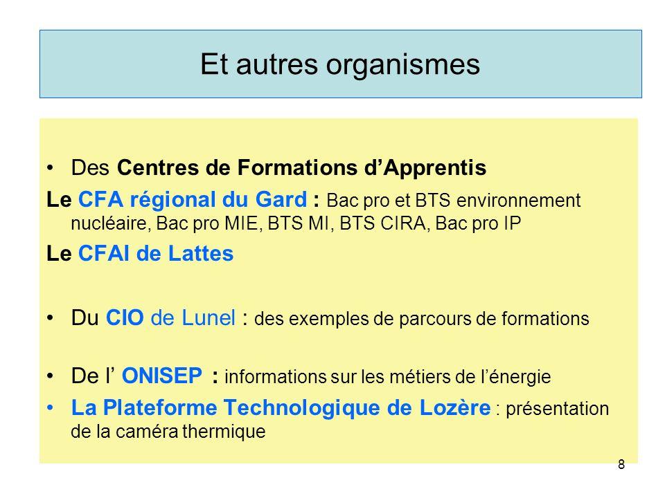 Et autres organismes Des Centres de Formations d'Apprentis