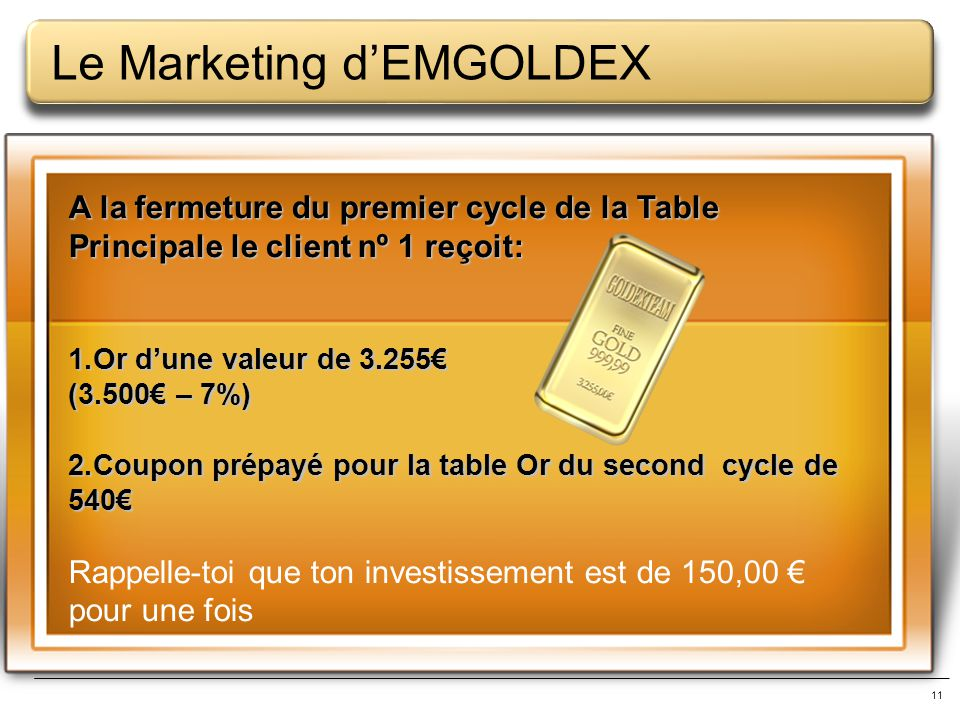 Le Marketing d'EMGOLDEX