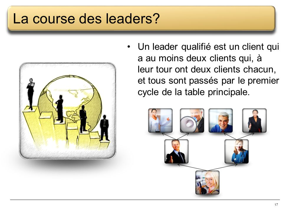 La course des leaders