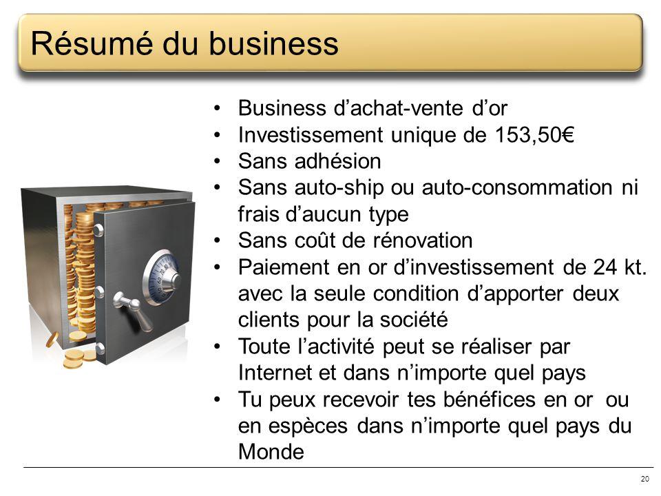 Résumé du business Business d'achat-vente d'or