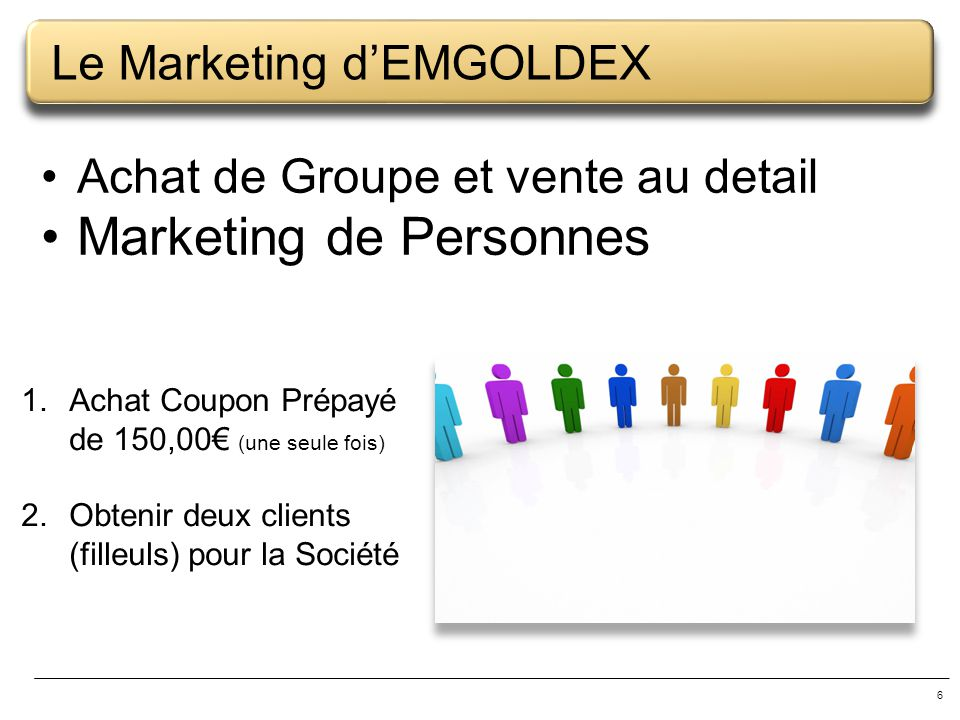 Marketing de Personnes