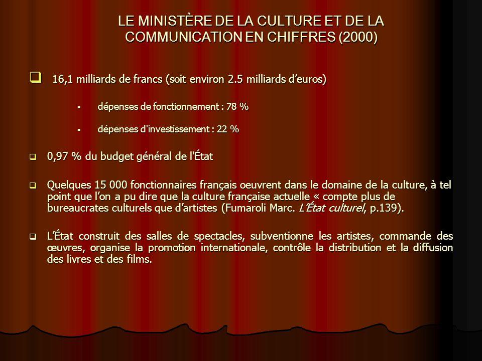 LE MINISTÈRE DE LA CULTURE ET DE LA COMMUNICATION EN CHIFFRES (2000)