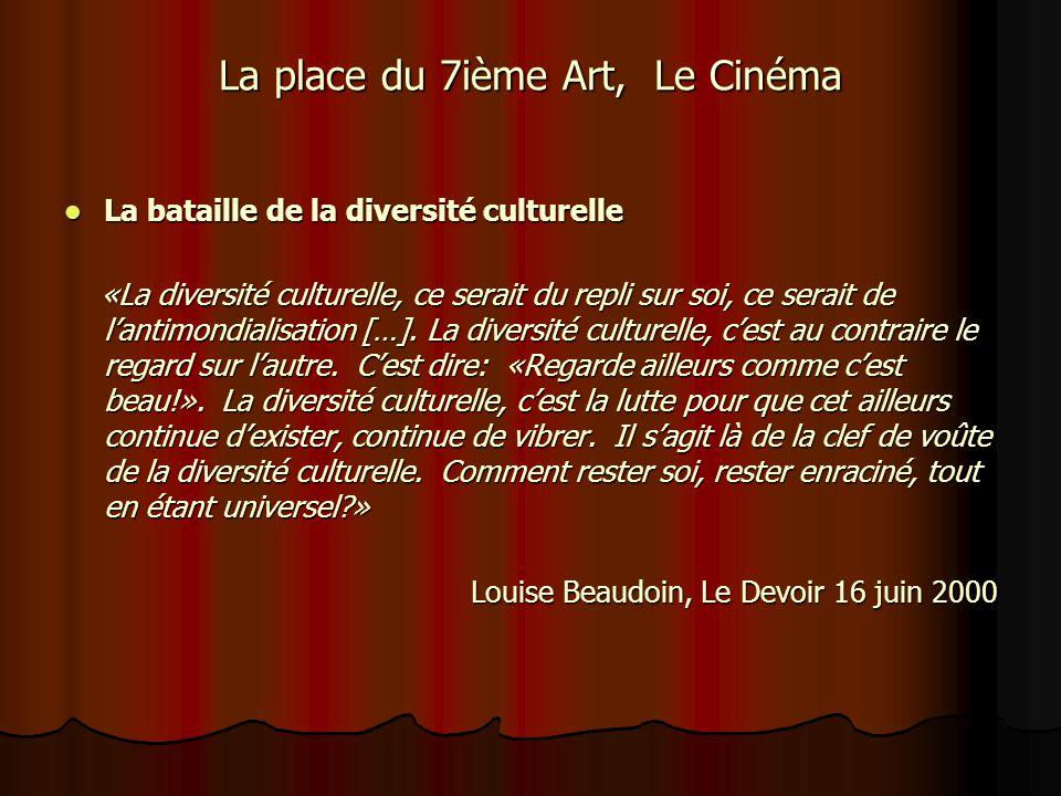 La place du 7ième Art, Le Cinéma