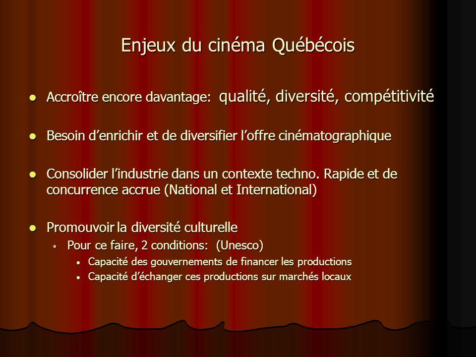 Enjeux du cinéma Québécois