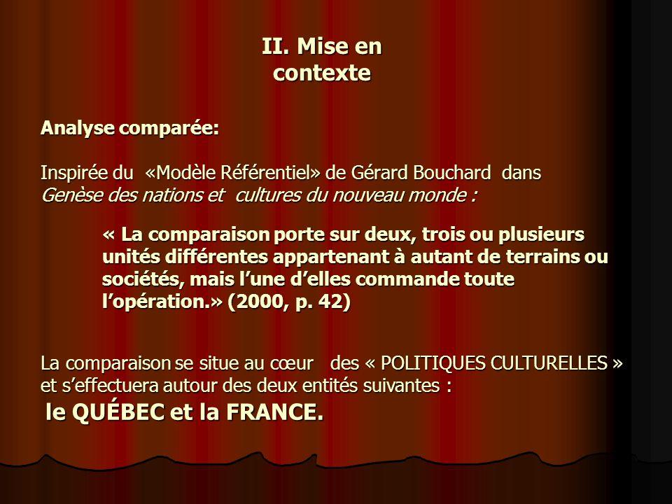 II. Mise en contexte le QUÉBEC et la FRANCE.