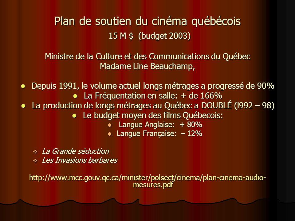 Plan de soutien du cinéma québécois 15 M $ (budget 2003)