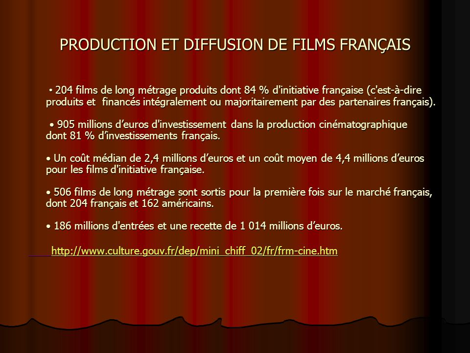 PRODUCTION ET DIFFUSION DE FILMS FRANÇAIS
