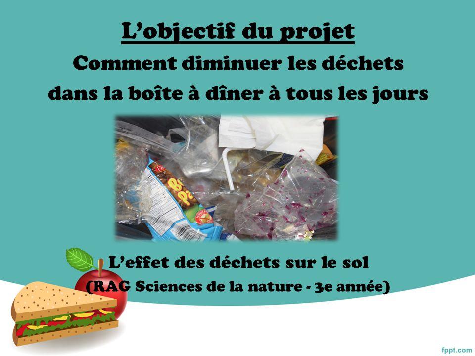 L'objectif du projet Comment diminuer les déchets