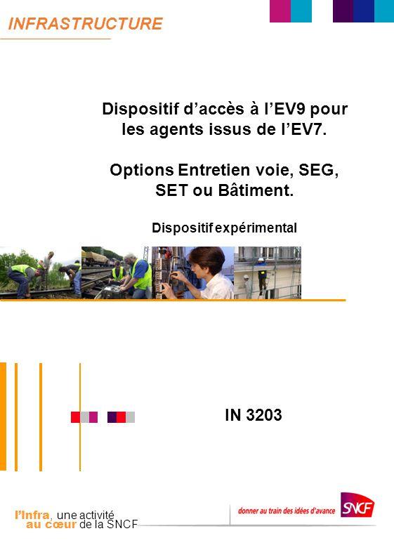 Accès à l'EV9 pour les agents issus de l'EV7 options Entretien Voie, SEG, SET ou Bâtiment