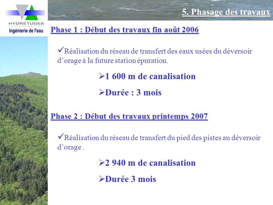 5. Phasage des travaux Phase 1 : Début des travaux fin août 2006.